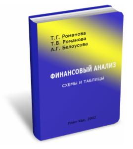 Романова Финансовый анализ